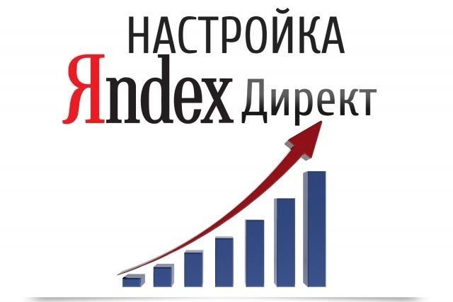 Бесплатная настройка Яндек Директ